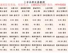 亚洲国际性大宗商品交易所面向全国招商代理