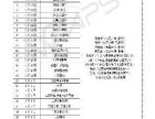 江西南大心理培训中心第45期暑期班火热报名中!