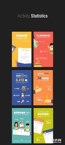 h5页面设计制作,微信名片,企业产品介绍,活动会议