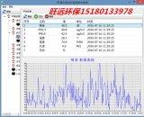 滁州扬尘监测设备多少钱