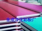 金成净化彩板厂供应镀锌板/不锈钢板/瓦楞