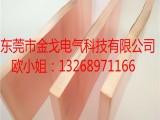 广东东莞铜软连接 铜带软连接 铜箔导电带加工 性能