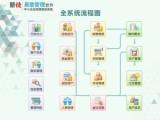 綿陽地區制造業ERP系統一體化全流程方案,免費咨詢服務