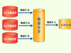 集团式ERP管理软件 多公司间数据安全与整合解决方案