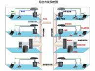 福田梅林 电话交换机维修 路由器安装 电脑维修
