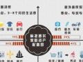 中国人寿常德分公司