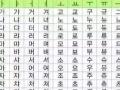 溧阳哪里有韩语培训1对1辅导专业培训