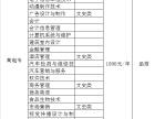 2017年陕西省成人高考哪些学校招收专科?