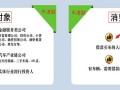 临沂--车速融SP汽车金融服务平台加盟