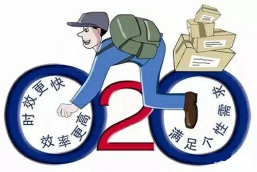 大连辛寨子物流公司15041182097空车配货站-货运搬家公司