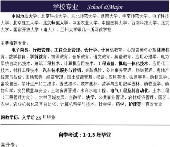 北京理工大学 会计学、工商管理、人力资源管理、