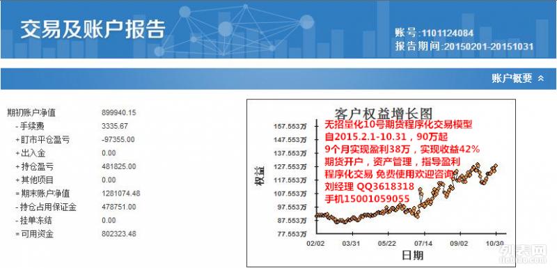 来宾期货开户无招量化系统指导交易,股指0.24%%商品加1毛