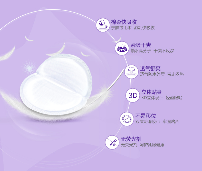 乳垫设计图.png
