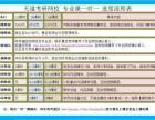 2020考研北京考研专业课辅导班报哪个比较靠谱?