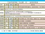 北京交通大學考研專業課輔導班選天道考研培訓班