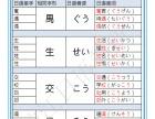 惠州专业日语培训机构,学日语收费哪家较优惠