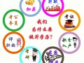 2017兰州大学远程教育(深圳)招生