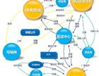 餐饮收银管理软件之网上点餐系统