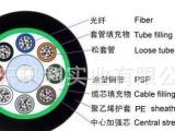 4芯光纤光缆监控线 监控工程专用48芯光