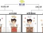 爱大爱稀晶石手机眼镜上海市可以代理吗?预防近视