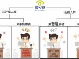 爱大爱手机眼镜芜湖市招代理商加盟,