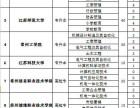 扬帆学校2018年江苏省学历提升招生