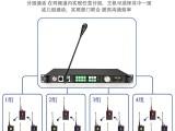 上海纳雅无线全双工内部通话系统FDI-BS350