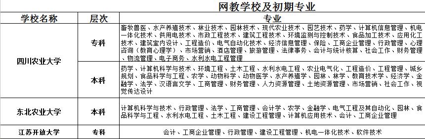 在南京怎么提升学历?安全可靠有保障