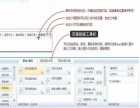 永州网站建设、商城开发、微商城开发