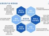 重慶數字化校園系統校園一卡通產品找科迅教育