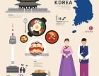 石锅拌饭竟是中国发明!如皋上元韩语培训班欢迎你!