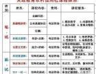 2015年鹤壁农信社:鹤壁农信社招考最新指导