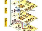 贵阳弱电系统-门禁-监控-网络工程就找贵州欧嘉信息