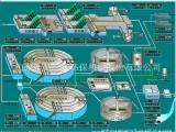污水处理全自动控制系统