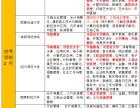 四川师范大学自考本科有哪些专业什么专业通过率高