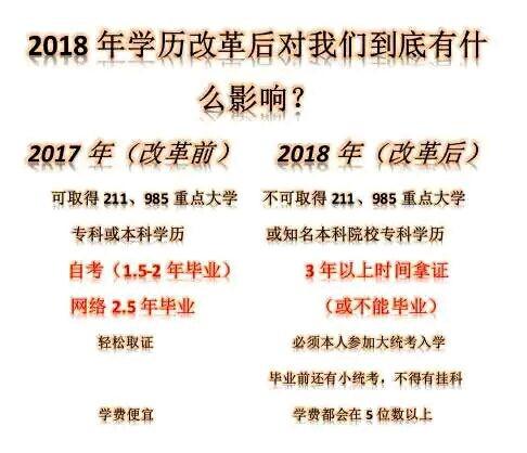 乐山学历教育报名入口