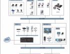 (荐)贵阳光纤网络布线监控工程、网络调试