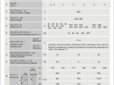 珠江开关 DZ20LA-160漏电断路器