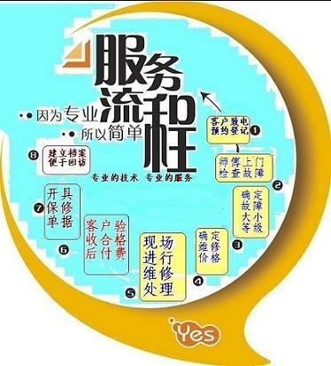 成都荣事达洗衣机(各中心-bt365官网是多少热线是多少电话?