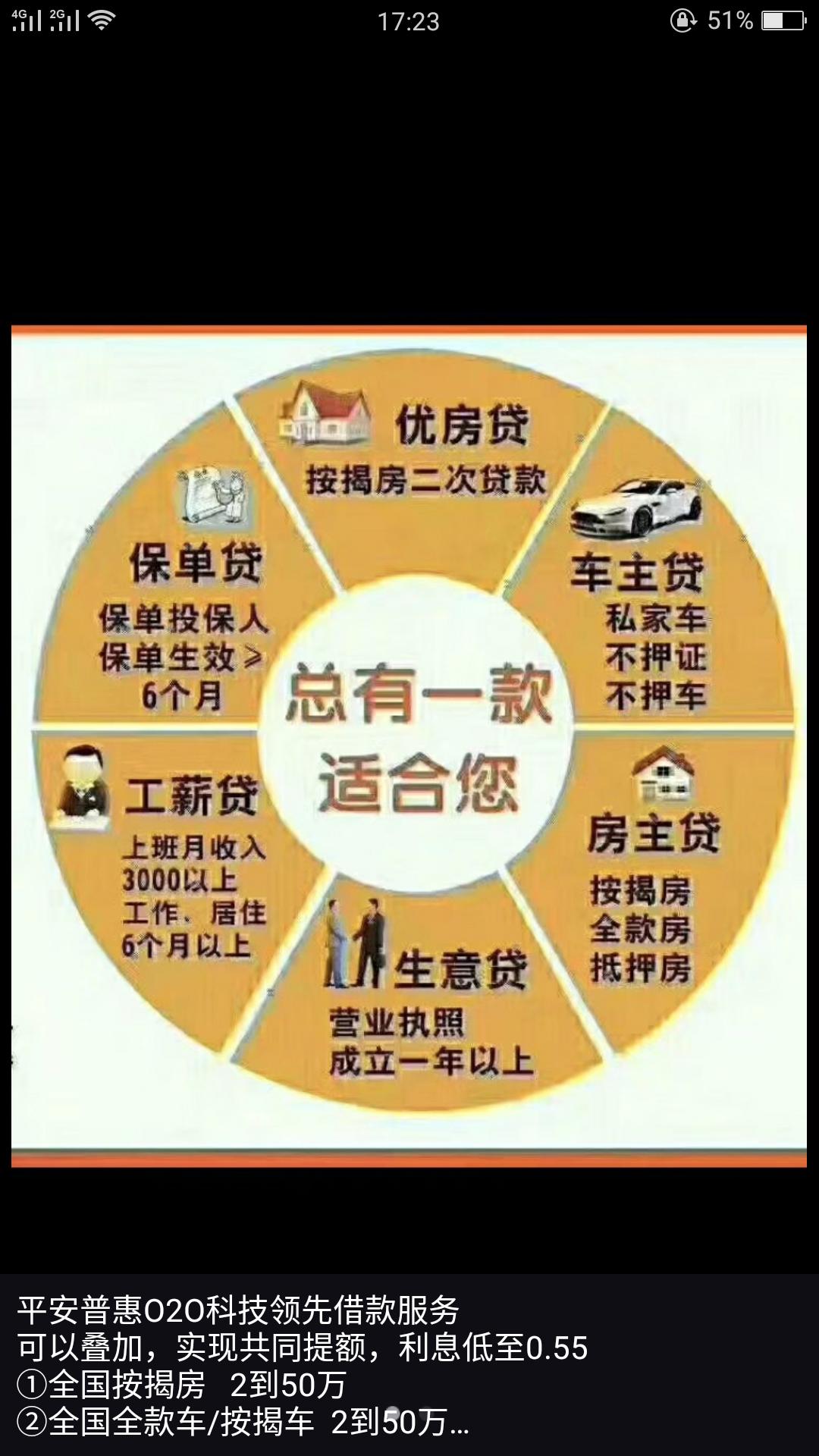云南汽车抵押贷款