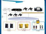 安然矿用wifi通信与调度系统 矿山安全六大系统