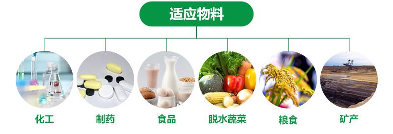 红枣烘干房小型红枣烘干设备10年厂家品质保证