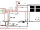 太阳能房屋节能装置(图)、保定太阳能节能采暖