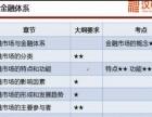 济宁地区证券从业/基金从业考前押题班