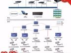 煤矿检测监控联网设计 高清画面传输大屏显示
