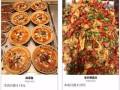 餐饮加盟店10大品牌-台州佰佳旺快餐加盟