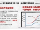 泽惠 场外个股期权火爆招商