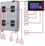电子防潮箱 干燥箱 控温控湿数码防潮柜 干燥柜(SJ系列)