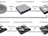 LED芯片封装蒸镀电镀光刻胶角度好耐受性高现货供应
