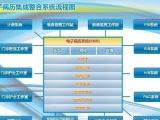 西安医疗软件介绍医院管理系统特点医院电子
